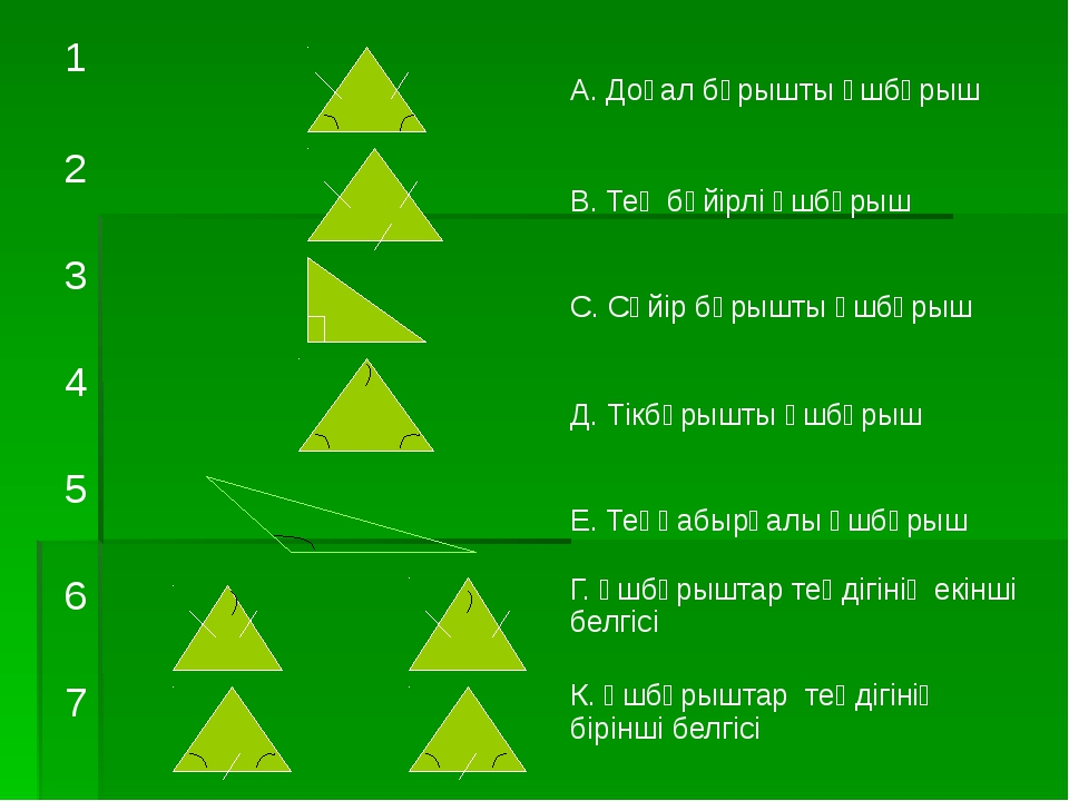1 А. Доғал бұрышты үшбұрыш 2 В. Тең бүйірлі үшбұрыш 3 С. Сүйір бұрышты үшбұр...
