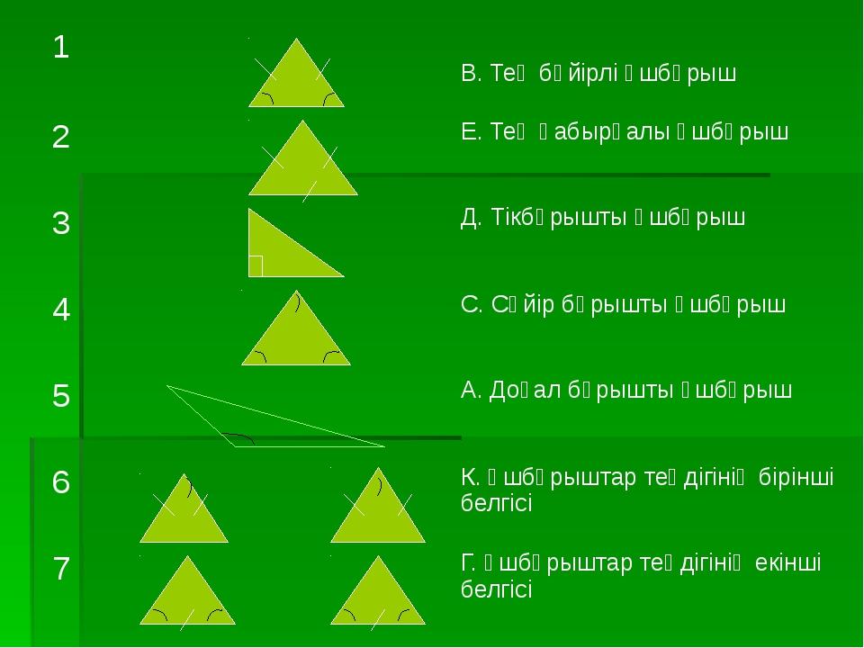 1 В. Тең бүйірлі үшбұрыш 2 Е. Тең қабырғалы үшбұрыш 3 Д. Тікбұрышты үшбұрыш...