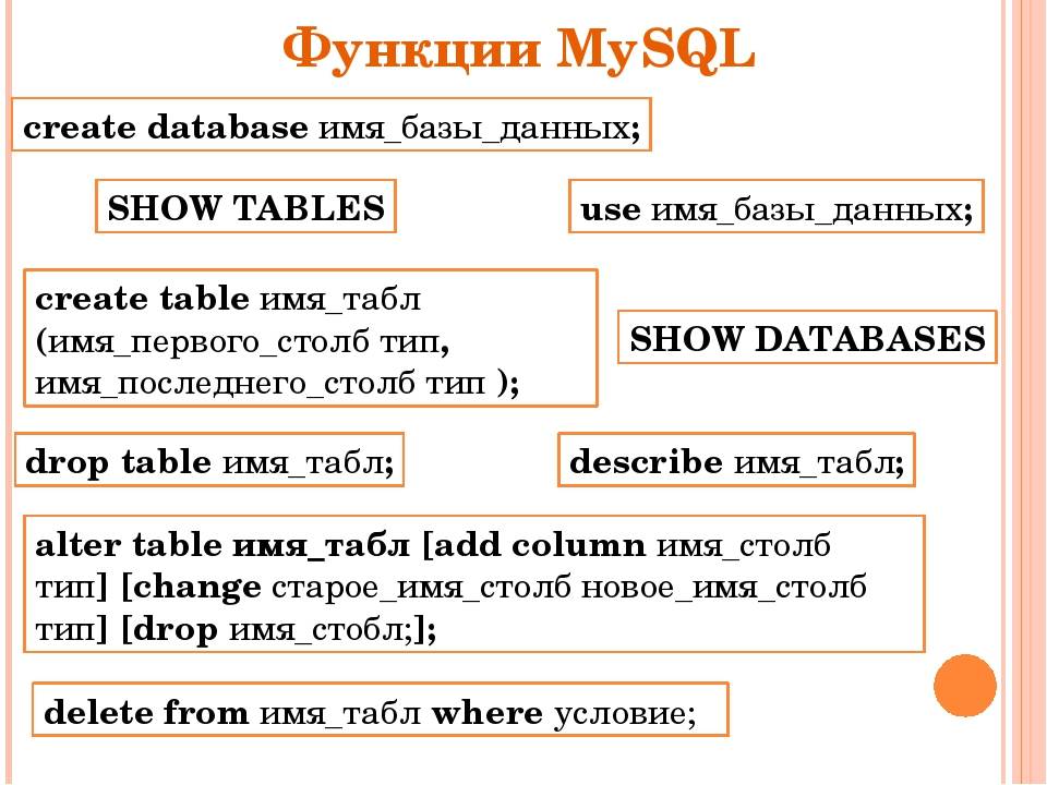 Функции MySQL create database имя_базы_данных; use имя_базы_данных; create ta...