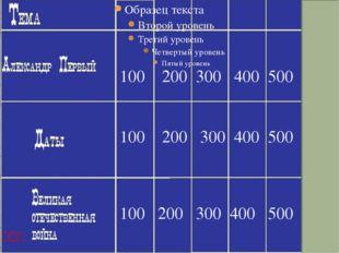 1. Кто воспитывал Александра I? М.М. Сперанский Екатерина II Павел Петрович