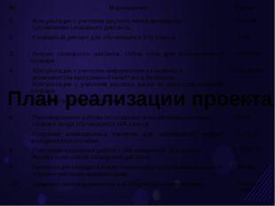 План реализации проекта № Мероприятие Сроки 1. Консультация с учителем русско