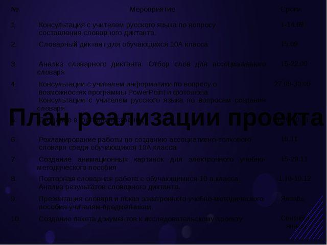 План реализации проекта № Мероприятие Сроки 1. Консультация с учителем русско...