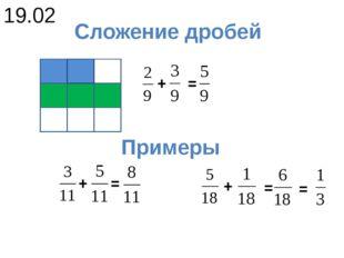 + = Сложение дробей Примеры + = + = = 19.02