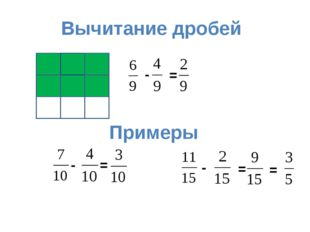 - = Вычитание дробей Примеры - = - = =