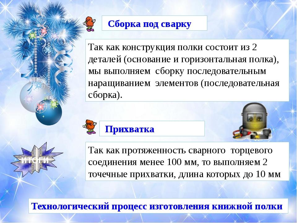 ИТОГИ Технологический процесс изготовления книжной полки Сборка под сварку Та...