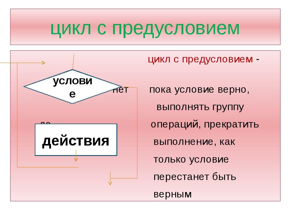 цикл с предусловием цикл с предусловием - нет пока условие верно, выполнять г...