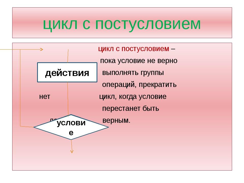цикл с постусловием цикл с постусловием – пока условие не верно выполнять гру...