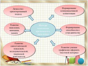 Методы технологии критического мышления Личностно-ориентированный подход Разв