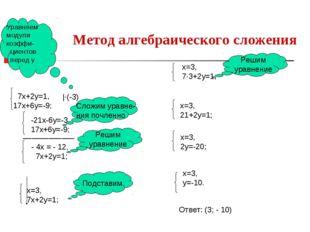 |·(-3) ____________ Ответ: (3; - 10) Метод алгебраического сложения