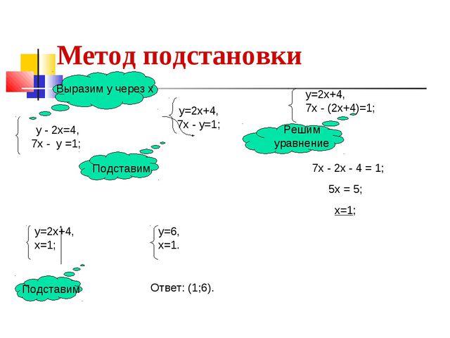 у - 2х=4, 7х - у =1; Ответ: (1;6). 7х - 2х - 4 = 1; 5х = 5; х=1; Метод подст...