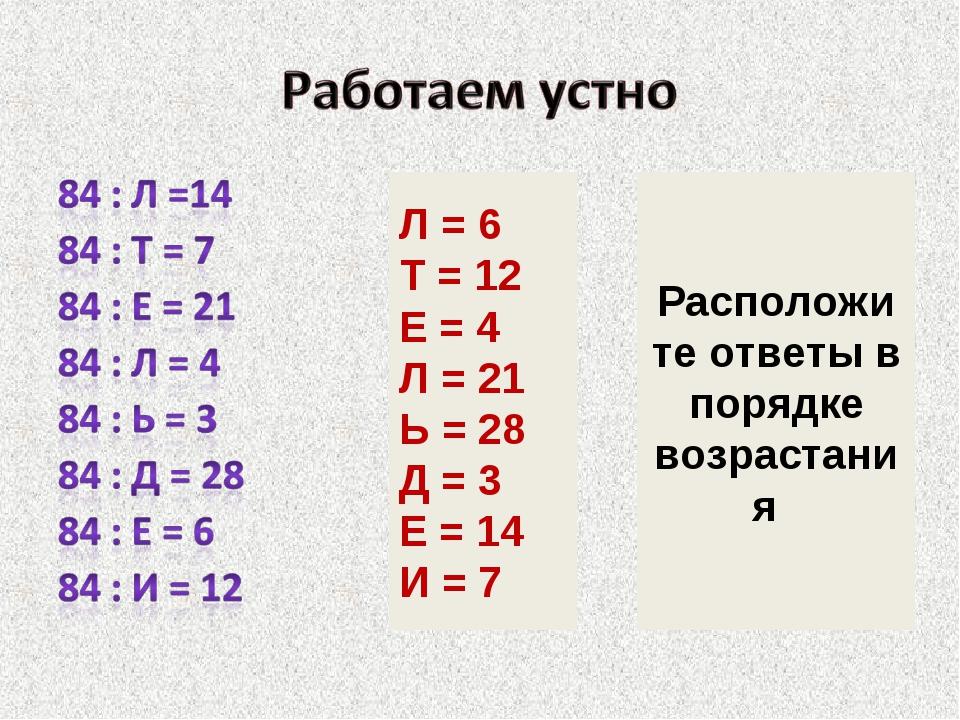 Л = 6 Т = 12 Е = 4 Л = 21 Ь = 28 Д = 3 Е = 14 И = 7 Расположите ответы в поря...