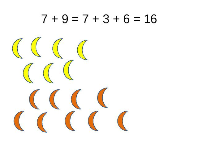 7 + 9 = 7 + 3 + 6 = 16