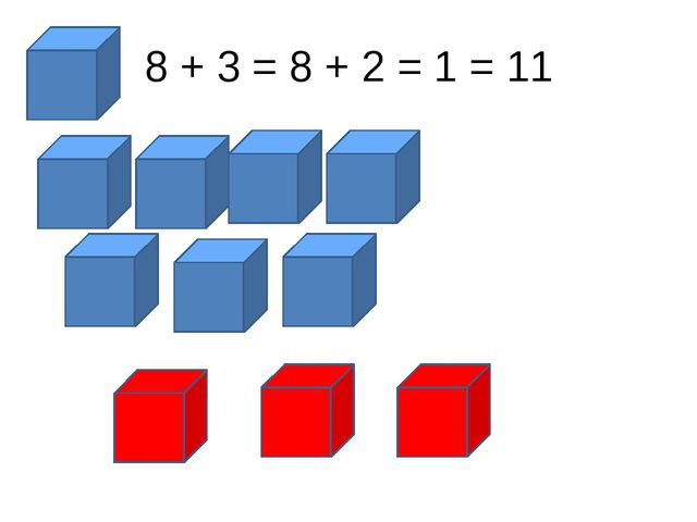 8 + 3 = 8 + 2 = 1 = 11