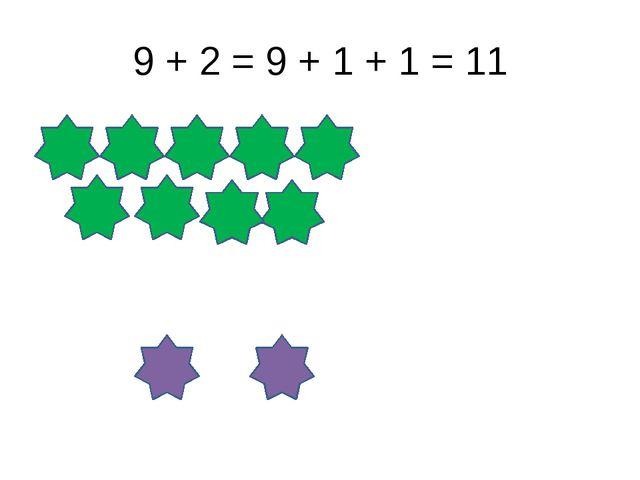 9 + 2 = 9 + 1 + 1 = 11