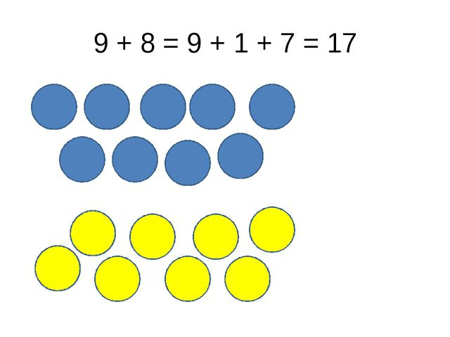 9 + 8 = 9 + 1 + 7 = 17