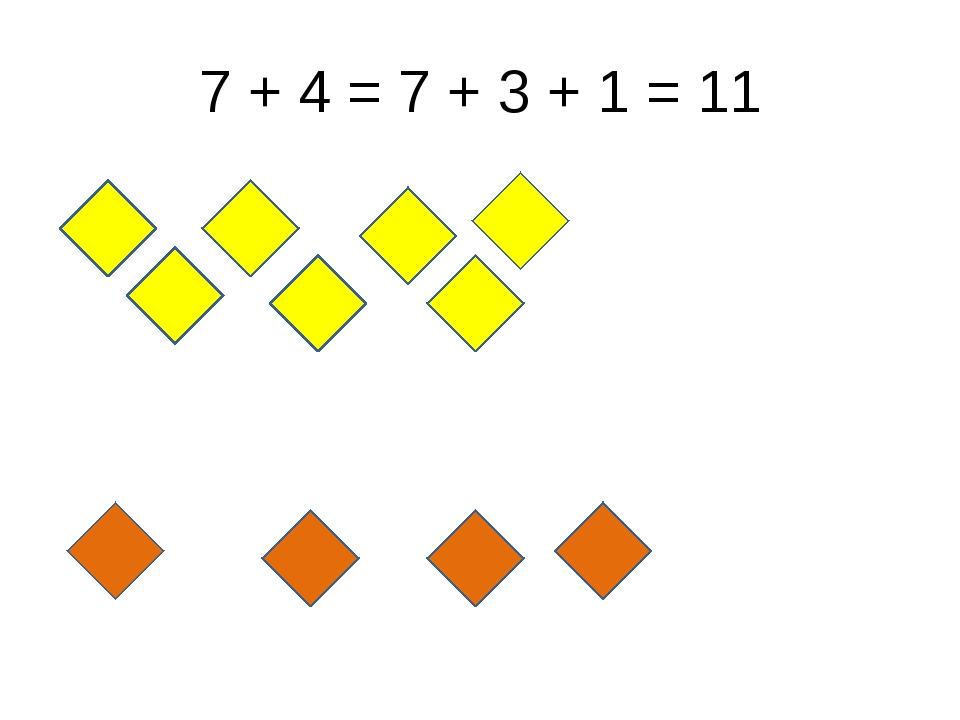 7 + 4 = 7 + 3 + 1 = 11