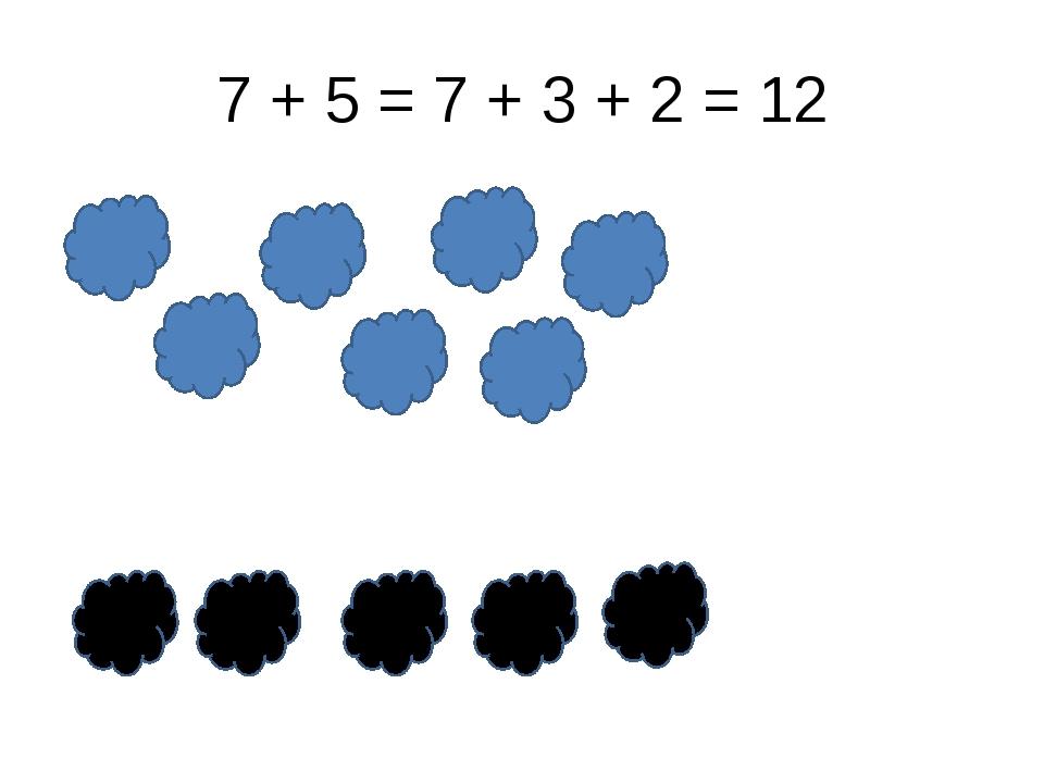 7 + 5 = 7 + 3 + 2 = 12
