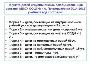 На учете детей «группы риска» в количественном составе МБОУ СОШ № 4 с. Покров
