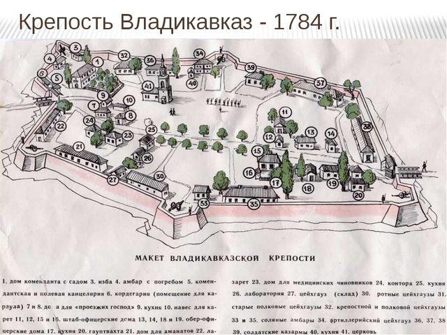 Крепость Владикавказ - 1784 г.