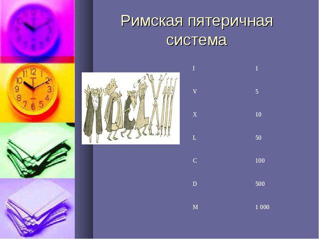 Римская пятеричная система I1 V5 X10 L50 C100 D500 M1000