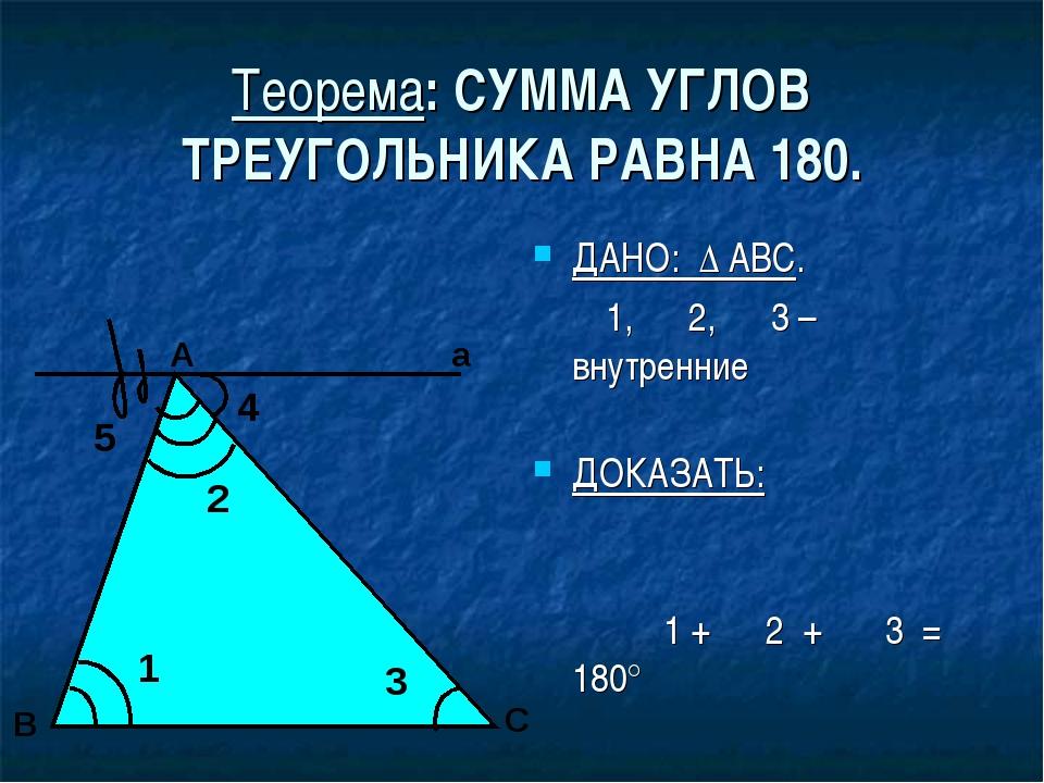 Теорема: СУММА УГЛОВ ТРЕУГОЛЬНИКА РАВНА 180. ДАНО: ∆ АВС. ∠1, ∠2, ∠3 – внутре...