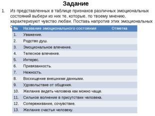 Задание Из представленных в таблице признаков различных эмоциональных состоян