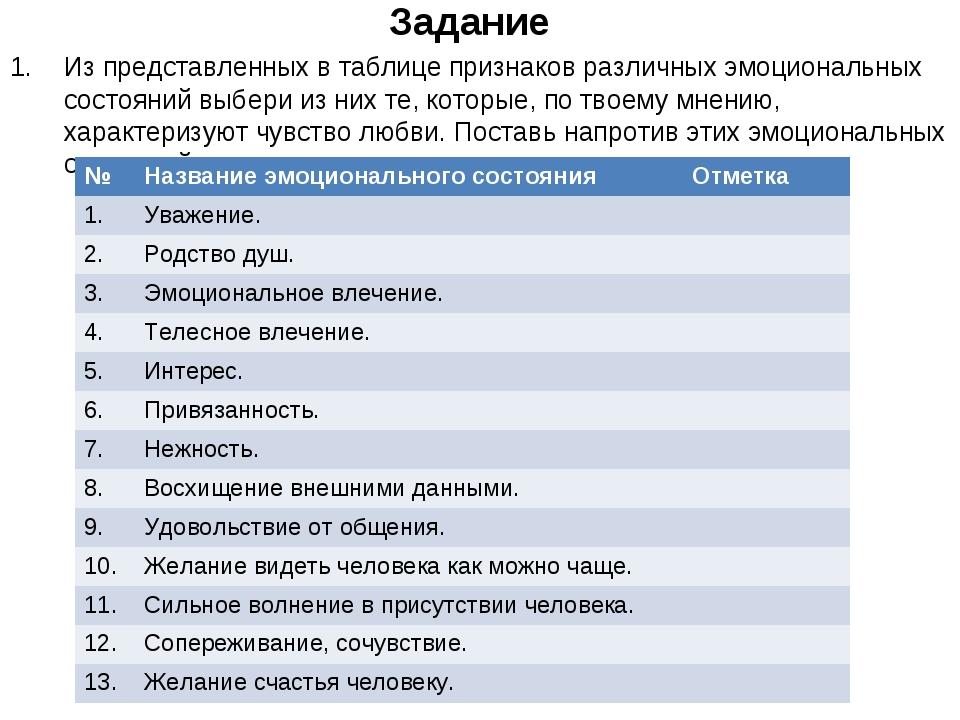 Задание Из представленных в таблице признаков различных эмоциональных состоян...