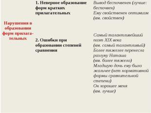 Нарушения в образовании форм прилага-тельных1. Неверное образование форм кр