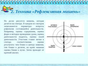 2. Техника «Рефлексивная мишень» На доске рисуется мишень, которая делится на