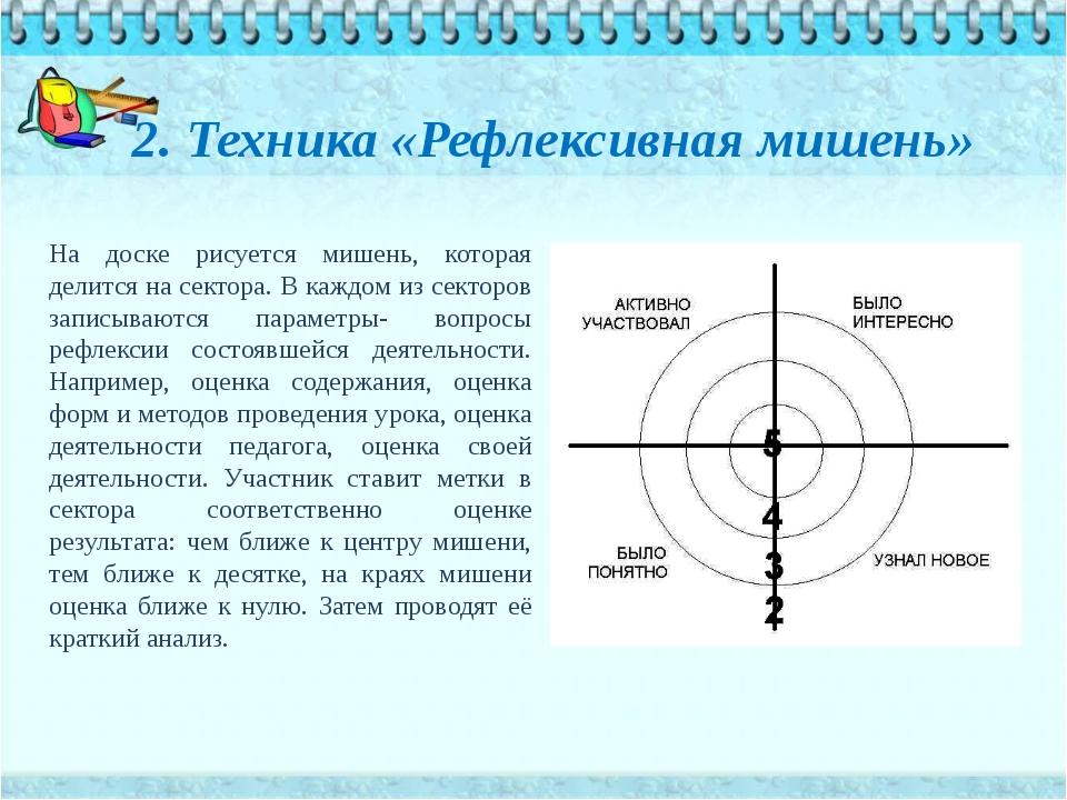 2. Техника «Рефлексивная мишень» На доске рисуется мишень, которая делится на...
