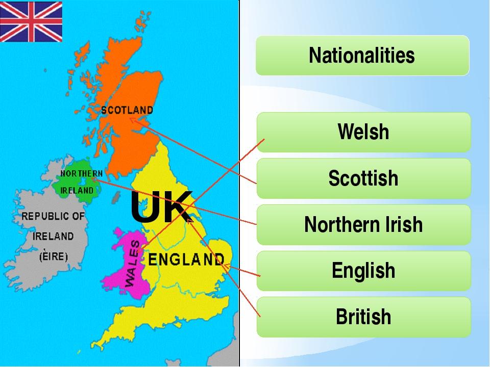 UK Nationalities Welsh Scottish Northern Irish English British