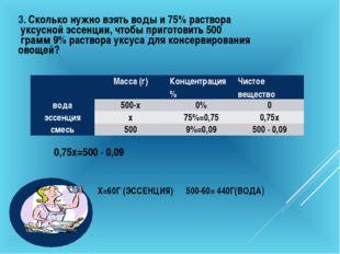 Х=60Г (ЭССЕНЦИЯ) 500-60= 440Г(ВОДА) 3. Сколько нужно взять воды и 75% раство