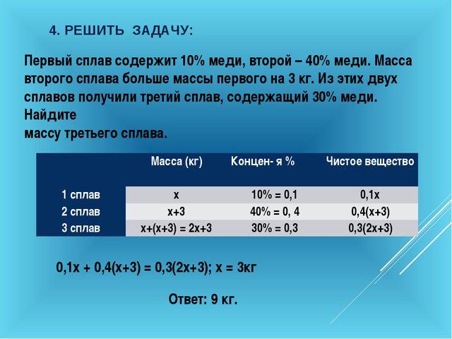 4. РЕШИТЬ ЗАДАЧУ: Первый сплав содержит 10% меди, второй – 40% меди. Масса вт...