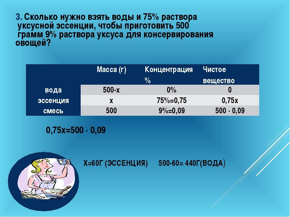 Х=60Г (ЭССЕНЦИЯ) 500-60= 440Г(ВОДА) 3. Сколько нужно взять воды и 75% раство...