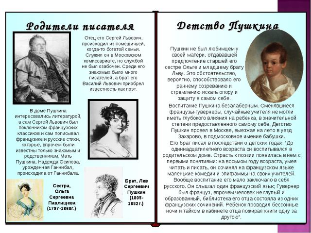 Сестра, Ольга Сергеевна Павлищева (1797-1868г.) Брат, Лев Сергеевич Пушкин (1...
