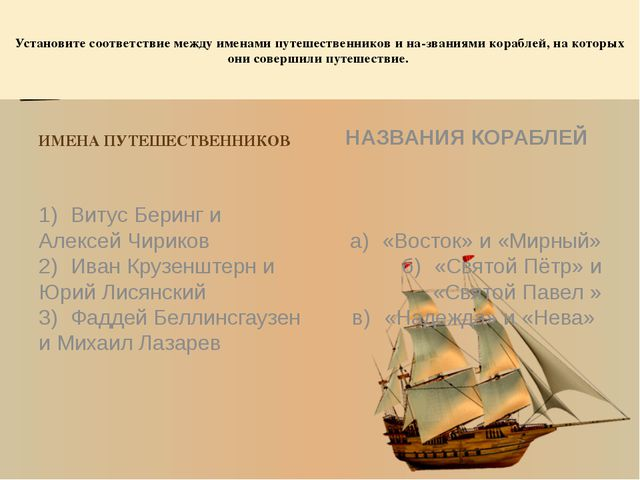 Установите соответствие между именами путешественников и на-званиями корабле...