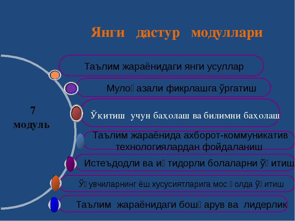 7 модуль Янги дастур модуллари Ўқитиш учун баҳолаш ва билимни баҳолаш Мулоҳа...