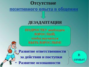 Отсутствие позитивного опыта в общении ДЕЗАДАПТАЦИЯ Развитие ответственности