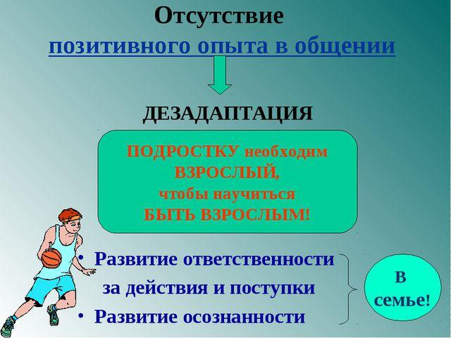 Отсутствие позитивного опыта в общении ДЕЗАДАПТАЦИЯ Развитие ответственности...