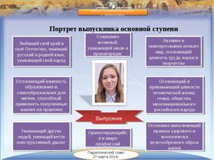 Портрет выпускника основной ступени Социально активный, уважающий закон и пра