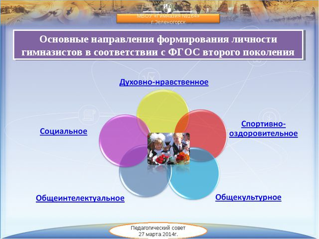 Основные направления формирования личности гимназистов в соответствии с ФГОС...