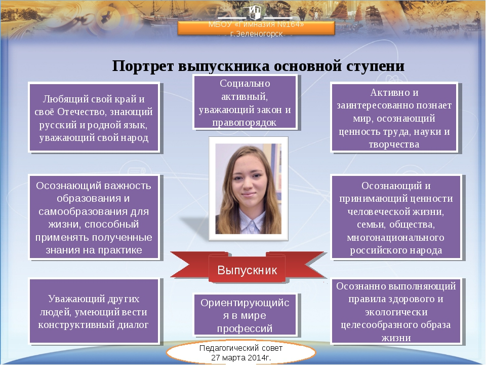 Портрет выпускника основной ступени Социально активный, уважающий закон и пра...