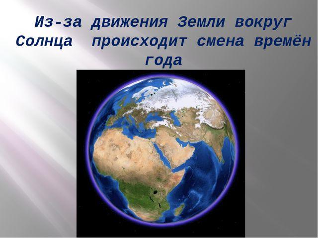 Из-за движения Земли вокруг Солнца происходит смена времён года
