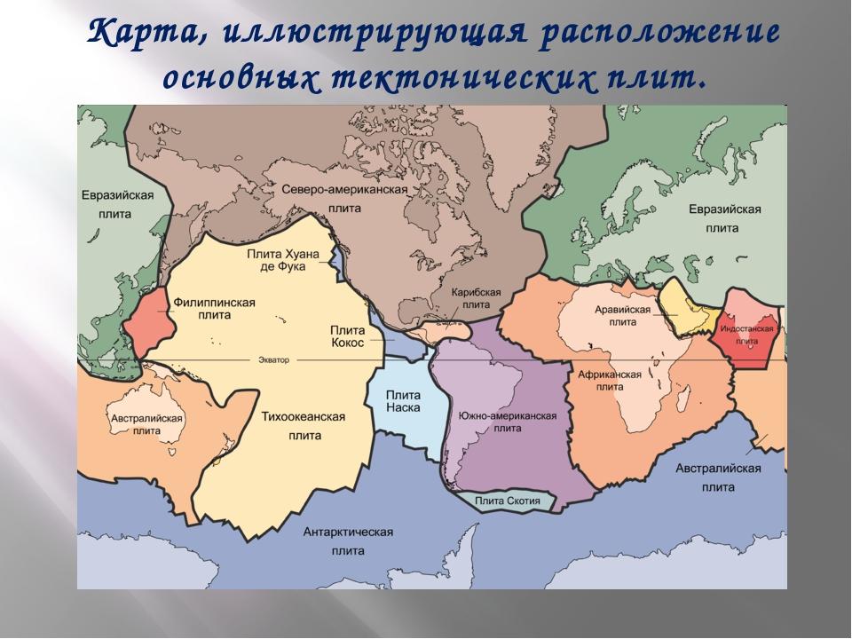 Карта, иллюстрирующая расположение основных тектонических плит.