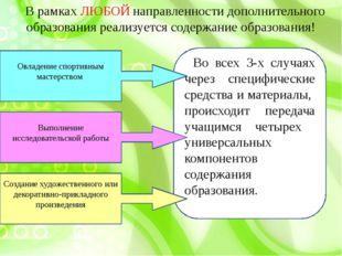 В рамках ЛЮБОЙ направленности дополнительного образования реализуется содержа