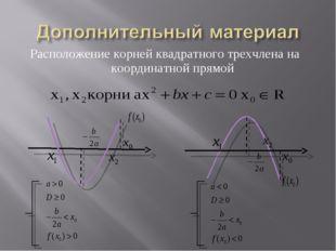 Расположение корней квадратного трехчлена на координатной прямой