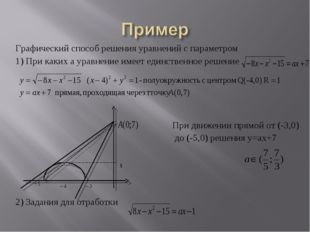 Графический способ решения уравнений с параметром 1) При каких а уравнение им