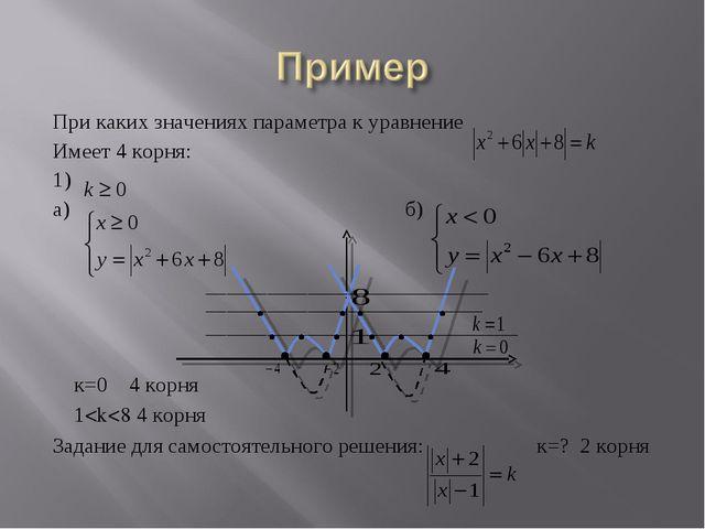 При каких значениях параметра к уравнение Имеет 4 корня: 1) а) б) к=0 4 корня 1