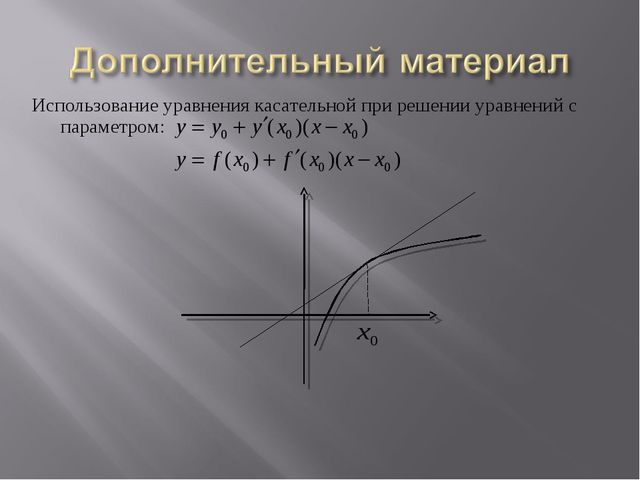 Использование уравнения касательной при решении уравнений с параметром: