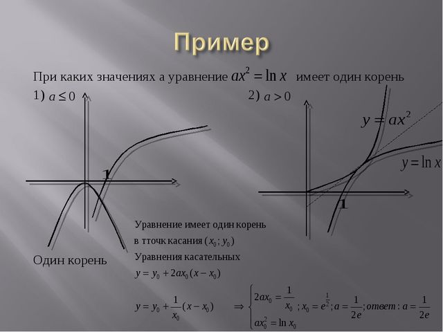 При каких значениях а уравнение имеет один корень 1) 2) Один корень